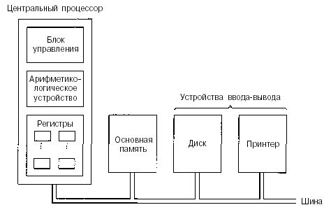 Дипломные работы по микропроцессорам 8981