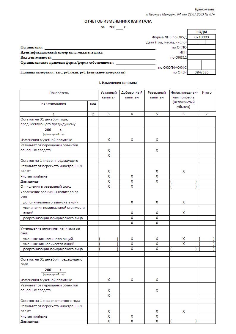 Как сделать отчет об изменениях 222